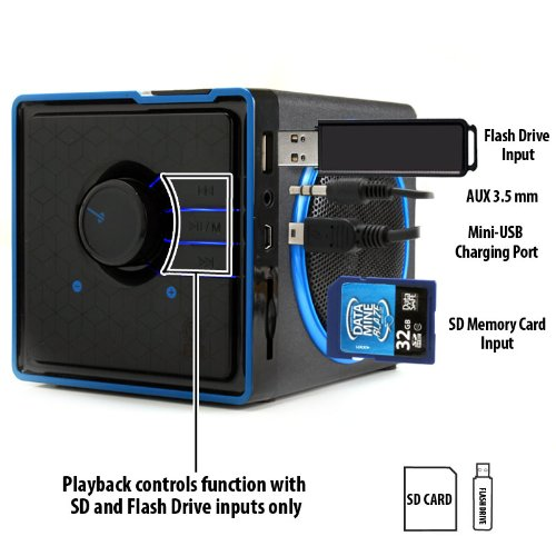 Gogroove Sonaverse Bx Portable Stereo Speaker System W