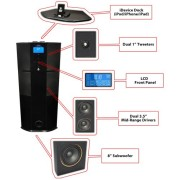 Pyle-Home-PHST94IPGL-600-Watt-21-Channel-Home-Theater-Tower-with-Docking-Station-for-iPodiPhoneiPad-Black-Glossy-Color-0-0