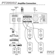 Pyle-PT390AU-Digital-Home-Theater-Stereo-Receiver-Aux-35mm-Input-MP3USBAMFM-Radio-2-Mic-Inputs-300-Watt-0-3