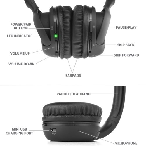 Gogroove Bluetooth Tv Headphones Wireless Connection System For Hd Televisions By Sony Lg Samsung Sharp With Premium Comfort Plush Bluetooth Headphones And Bluetooth Transmitter Erics Electronics